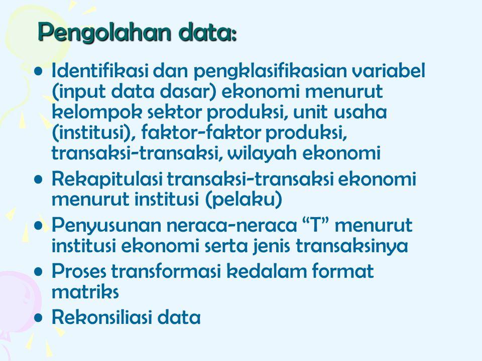 Pengolahan data: Identifikasi dan pengklasifikasian variabel (input data dasar) ekonomi menurut kelompok sektor produksi, unit usaha (institusi), fakt