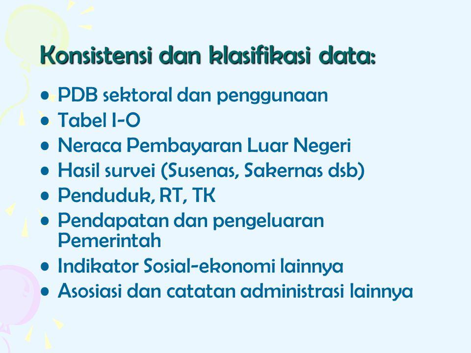 Konsistensi dan klasifikasi data: PDB sektoral dan penggunaan Tabel I-O Neraca Pembayaran Luar Negeri Hasil survei (Susenas, Sakernas dsb) Penduduk, R