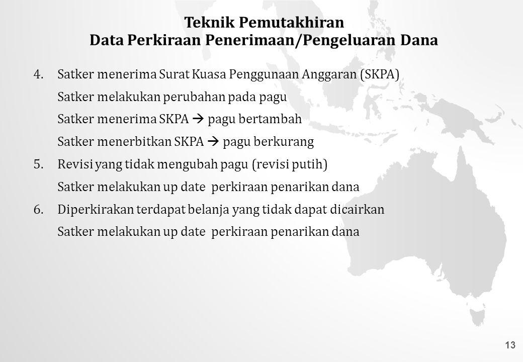 13 Teknik Pemutakhiran Data Perkiraan Penerimaan/Pengeluaran Dana 4.Satker menerima Surat Kuasa Penggunaan Anggaran (SKPA) Satker melakukan perubahan