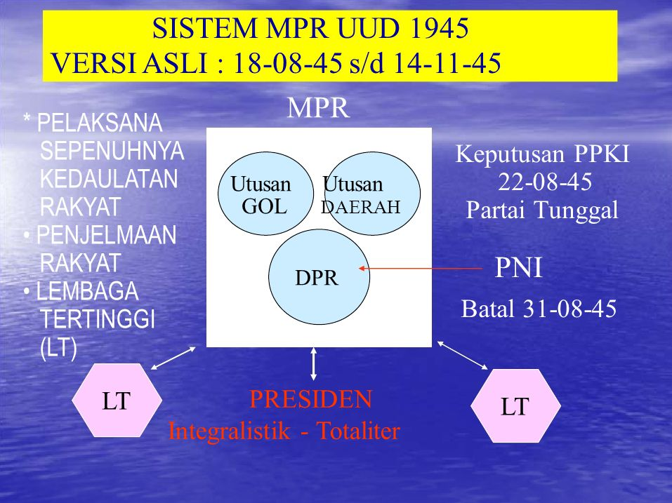SISTEM MPR UUD 1945 VERSI ASLI : 18-08-45 s/d 14-11-45 * PELAKSANA SEPENUHNYA KEDAULATAN RAKYAT PENJELMAAN RAKYAT LEMBAGA TERTINGGI (LT) LT PRESIDEN Integralistik - Totaliter LT Keputusan PPKI 22-08-45 Partai Tunggal PNI Batal 31-08-45 MPR Utusan GOL DAERAH DPR