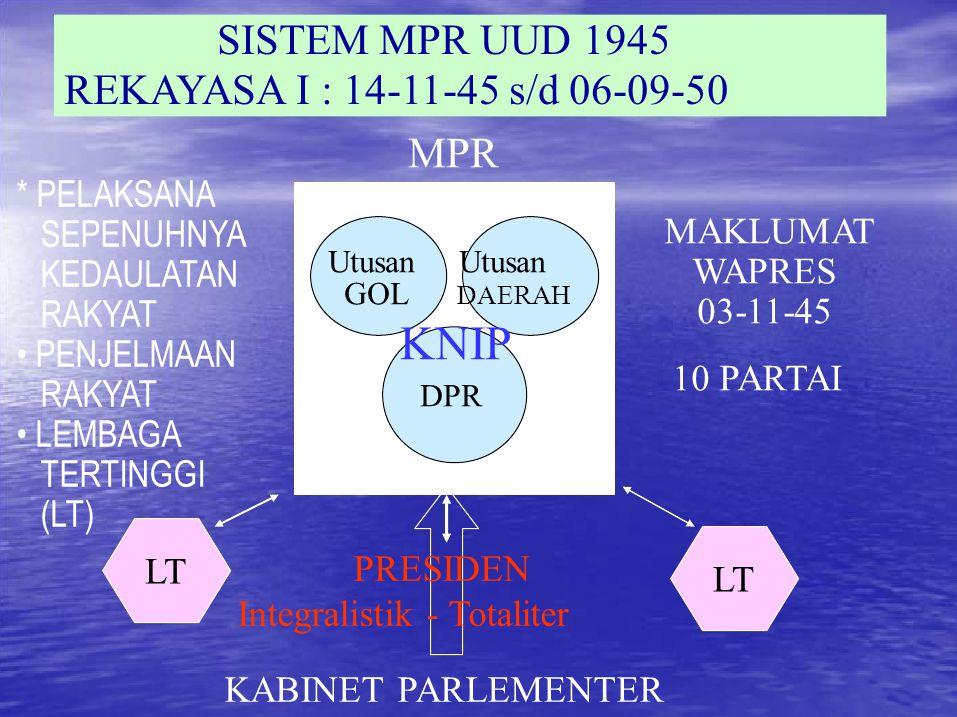 SISTEM MPR UUD 1945 REKAYASA I : 14-11-45 s/d 06-09-50 * PELAKSANA SEPENUHNYA KEDAULATAN RAKYAT PENJELMAAN RAKYAT LEMBAGA TERTINGGI (LT) LT MAKLUMAT WAPRES 03-11-45 10 PARTAI PRESIDEN Integralistik - Totaliter KABINET PARLEMENTER MPR Utusan GOL DAERAH KNIP DPR
