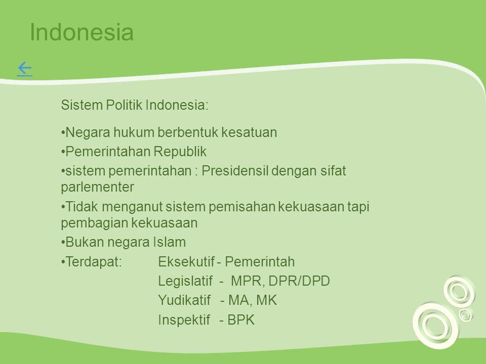 Indonesia Sistem Politik Indonesia: Negara hukum berbentuk kesatuan Pemerintahan Republik sistem pemerintahan : Presidensil dengan sifat parlementer T