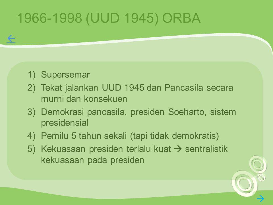 1966-1998 (UUD 1945) ORBA 1)Supersemar 2)Tekat jalankan UUD 1945 dan Pancasila secara murni dan konsekuen 3)Demokrasi pancasila, presiden Soeharto, si