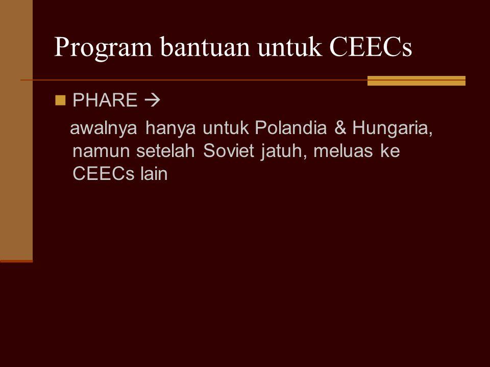 Program bantuan untuk CEECs PHARE  awalnya hanya untuk Polandia & Hungaria, namun setelah Soviet jatuh, meluas ke CEECs lain