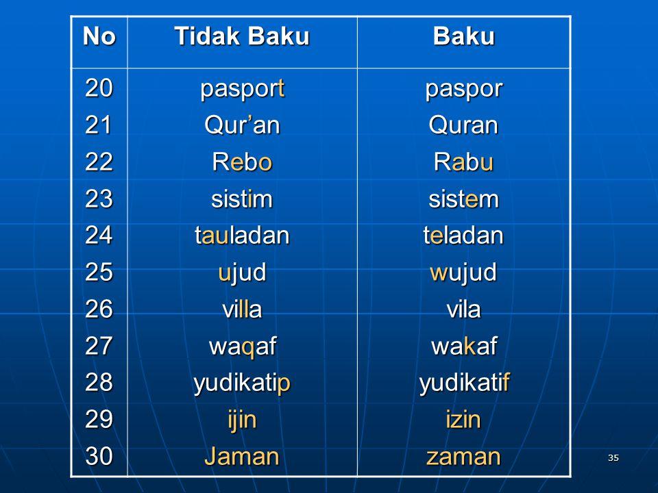 35 No Tidak Baku Baku 2021222324252627282930 pasport Qur'an Rebo sistim tauladan ujud villa waqaf yudikatip ijinJamanpasporQuran Rabu sistem teladan w