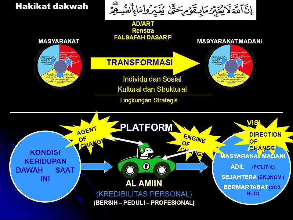 Platform Kebijakan Pembangunan PK Sejahtera Makassar, 8 Maret 2008