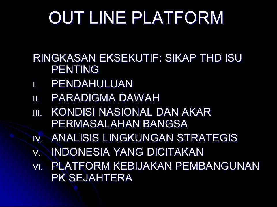 Posisi Platform: (External Point of View) PLATFORM Sosialisasi MEDIA (TV, Cetak, Radio) Informasi publik PersepsiP ublik Dukungan Publik Penerimaan Pu
