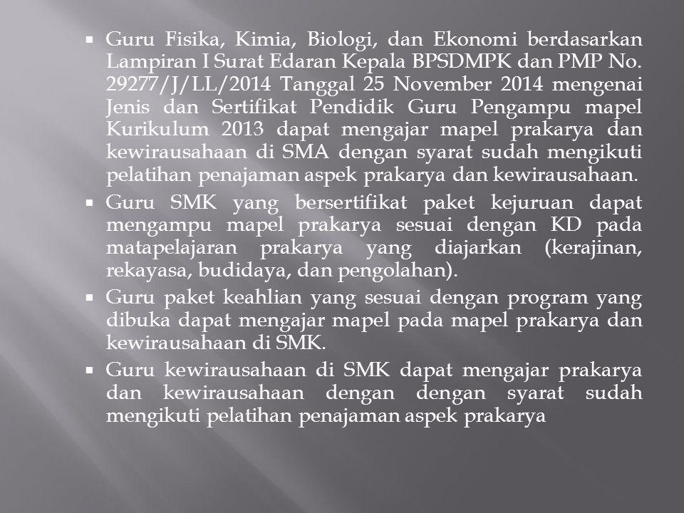  Guru Fisika, Kimia, Biologi, dan Ekonomi berdasarkan Lampiran I Surat Edaran Kepala BPSDMPK dan PMP No. 29277/J/LL/2014 Tanggal 25 November 2014 men
