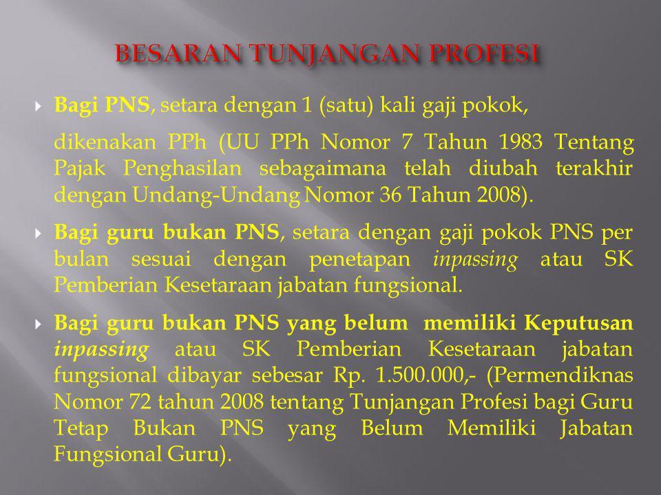  Bagi guru yang mengikuti program (PKB) dengan pola (diklat) paling banyak 100 jam (14 hari kalender) dalam bulan yang sama, dan mendapat izin/persetujuan dari dinas pendidikan setempat, maka TPnya tetap dibayarkan.