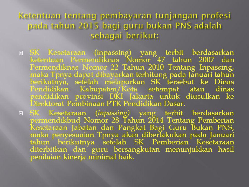  SK Kesetaraan (inpassing) yang terbit berdasarkan ketentuan Permendiknas Nomor 47 tahun 2007 dan Permendiknas Nomor 22 Tahun 2010 Tentang Inpassing,