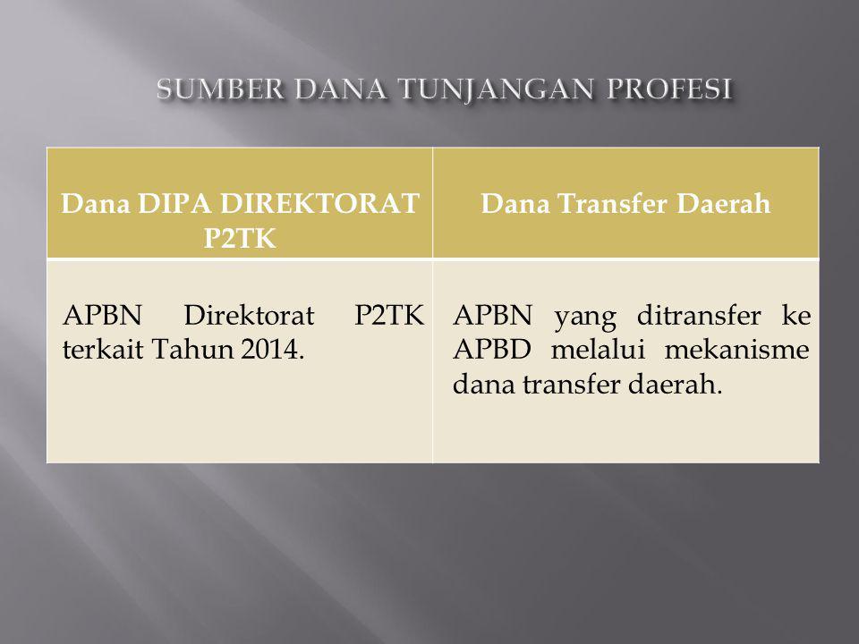Dana DIPA DIREKTORAT P2TK Dana Transfer Daerah APBN Direktorat P2TK terkait Tahun 2014. APBN yang ditransfer ke APBD melalui mekanisme dana transfer d