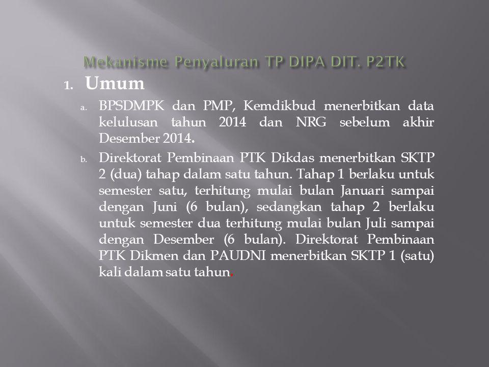 1. Umum a. BPSDMPK dan PMP, Kemdikbud menerbitkan data kelulusan tahun 2014 dan NRG sebelum akhir Desember 2014. b. Direktorat Pembinaan PTK Dikdas me