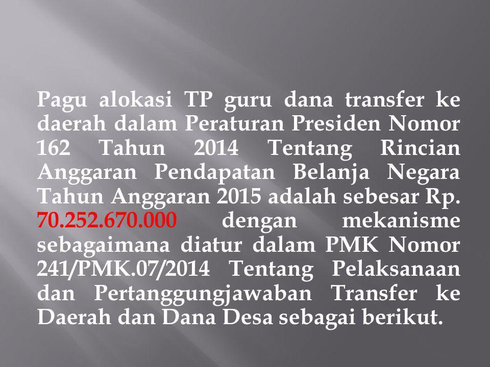 Pagu alokasi TP guru dana transfer ke daerah dalam Peraturan Presiden Nomor 162 Tahun 2014 Tentang Rincian Anggaran Pendapatan Belanja Negara Tahun An