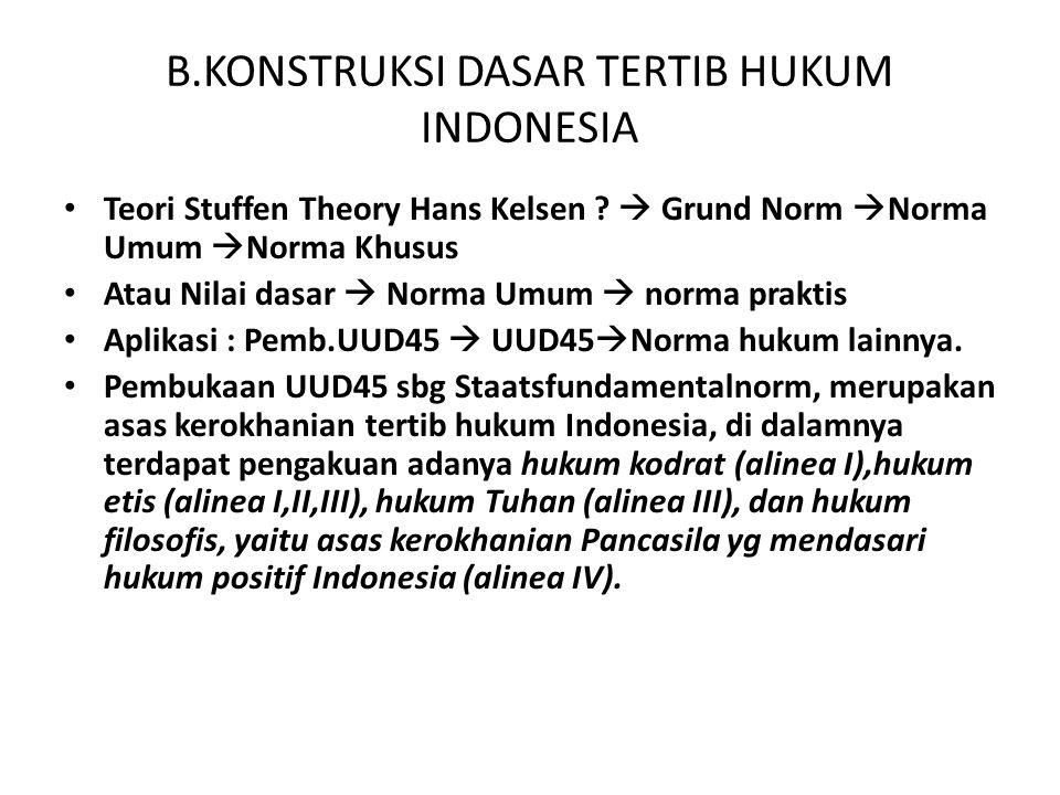 B.KONSTRUKSI DASAR TERTIB HUKUM INDONESIA Teori Stuffen Theory Hans Kelsen ?  Grund Norm  Norma Umum  Norma Khusus Atau Nilai dasar  Norma Umum 