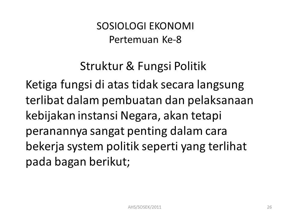 SOSIOLOGI EKONOMI Pertemuan Ke-8 Struktur & Fungsi Politik Ketiga fungsi di atas tidak secara langsung terlibat dalam pembuatan dan pelaksanaan kebijakan instansi Negara, akan tetapi peranannya sangat penting dalam cara bekerja system politik seperti yang terlihat pada bagan berikut; 26AHS/SOSEK/2011