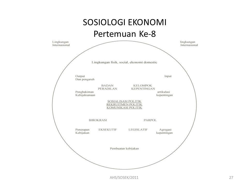 SOSIOLOGI EKONOMI Pertemuan Ke-8 27AHS/SOSEK/2011