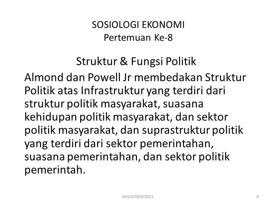 SOSIOLOGI EKONOMI Pertemuan Ke-8 Struktur & Fungsi Politik Almond dan Powell Jr membedakan Struktur Politik atas Infrastruktur yang terdiri dari struktur politik masyarakat, suasana kehidupan politik masyarakat, dan sektor politik masyarakat, dan suprastruktur politik yang terdiri dari sektor pemerintahan, suasana pemerintahan, dan sektor politik pemerintah.