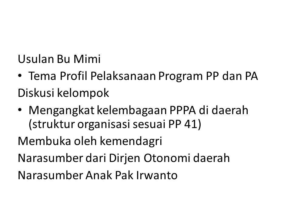 Usulan Bu Mimi Tema Profil Pelaksanaan Program PP dan PA Diskusi kelompok Mengangkat kelembagaan PPPA di daerah (struktur organisasi sesuai PP 41) Mem