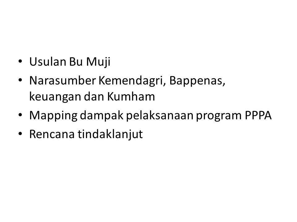 Usulan Bu Muji Narasumber Kemendagri, Bappenas, keuangan dan Kumham Mapping dampak pelaksanaan program PPPA Rencana tindaklanjut