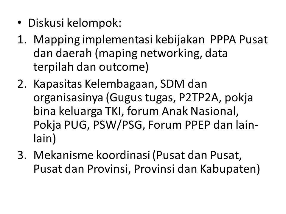 Diskusi kelompok: 1.Mapping implementasi kebijakan PPPA Pusat dan daerah (maping networking, data terpilah dan outcome) 2.Kapasitas Kelembagaan, SDM d