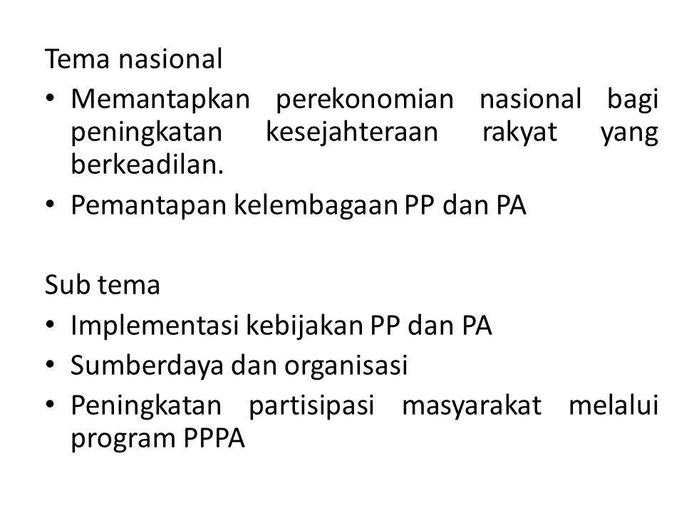 Tema nasional Memantapkan perekonomian nasional bagi peningkatan kesejahteraan rakyat yang berkeadilan. Pemantapan kelembagaan PP dan PA Sub tema Impl