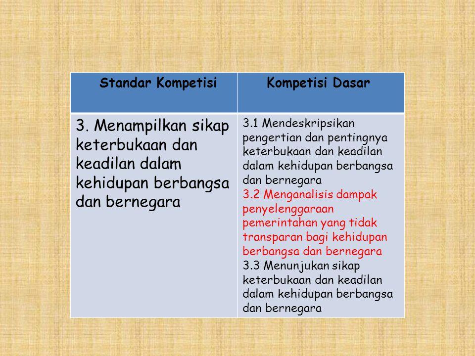 Standar Kompetisi Kompetisi Dasar 3. Menampilkan sikap keterbukaan dan keadilan dalam kehidupan berbangsa dan bernegara 3.1 Mendeskripsikan pengertian