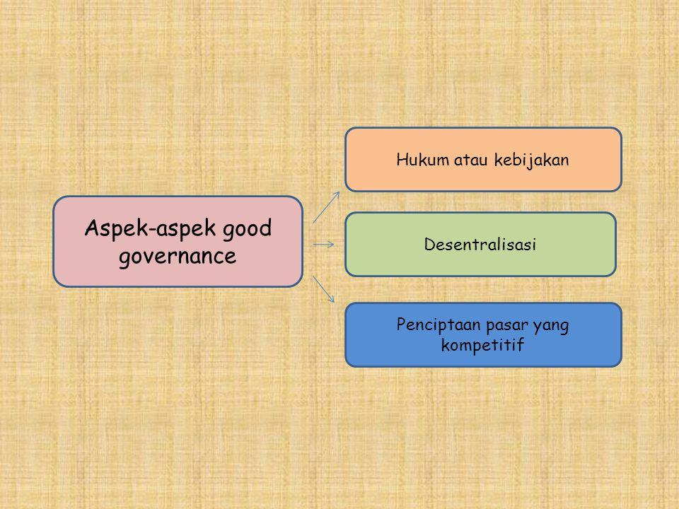 Aspek-aspek good governance Hukum atau kebijakan Desentralisasi Penciptaan pasar yang kompetitif