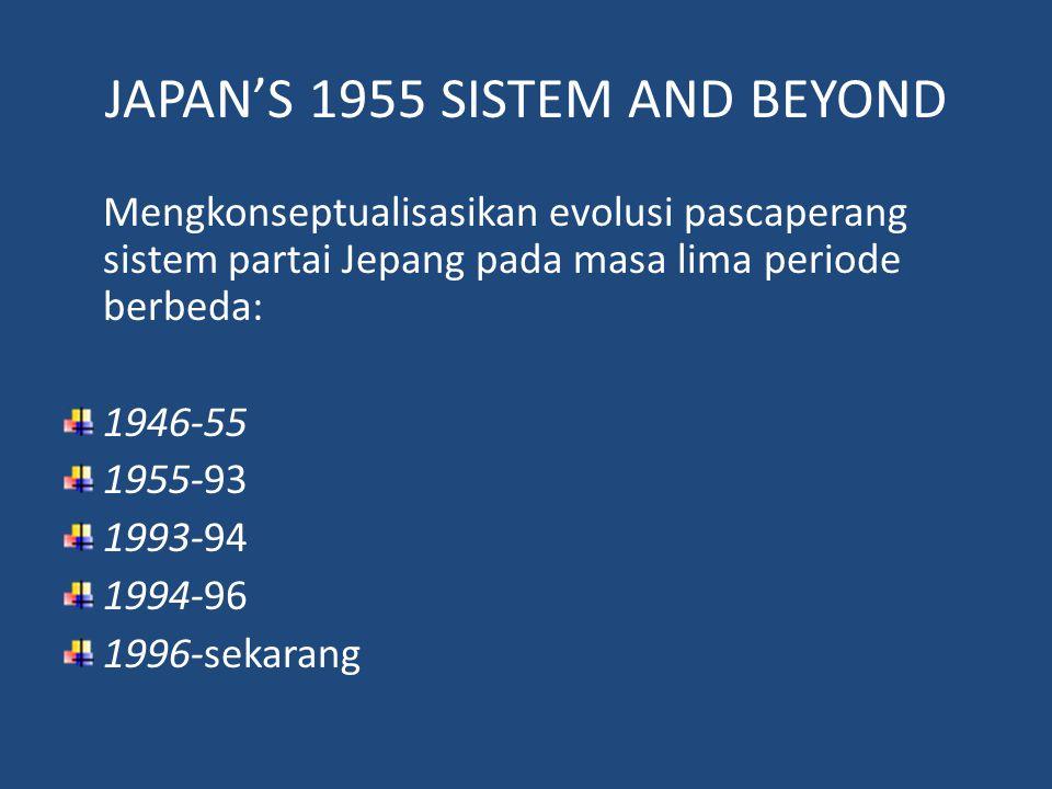 JAPAN'S 1955 SISTEM AND BEYOND Mengkonseptualisasikan evolusi pascaperang sistem partai Jepang pada masa lima periode berbeda: 1946-55 1955-93 1993-94 1994-96 1996-sekarang