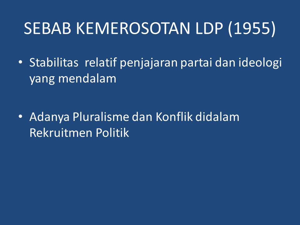 SEBAB KEMEROSOTAN LDP (1955) Stabilitas relatif penjajaran partai dan ideologi yang mendalam Adanya Pluralisme dan Konflik didalam Rekruitmen Politik