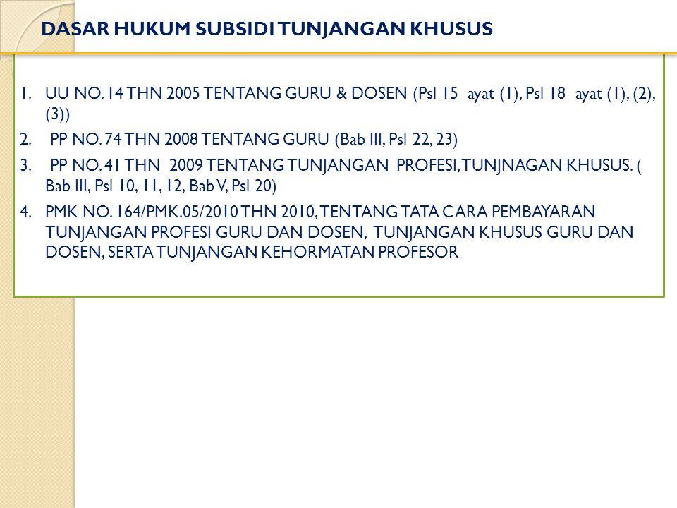 1.UU NO. 14 THN 2005 TENTANG GURU & DOSEN (Psl 15 ayat (1), Psl 18 ayat (1), (2), (3)) 2. PP NO. 74 THN 2008 TENTANG GURU (Bab III, Psl 22, 23) 3. PP