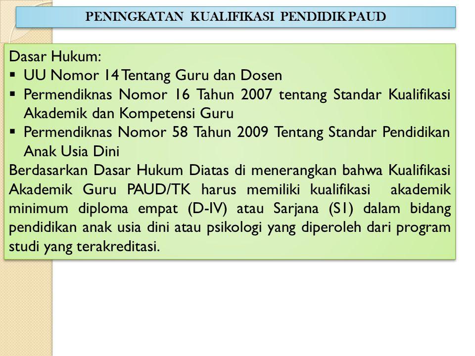PENINGKATAN KUALIFIKASI PENDIDIK PAUD Dasar Hukum:  UU Nomor 14 Tentang Guru dan Dosen  Permendiknas Nomor 16 Tahun 2007 tentang Standar Kualifikasi