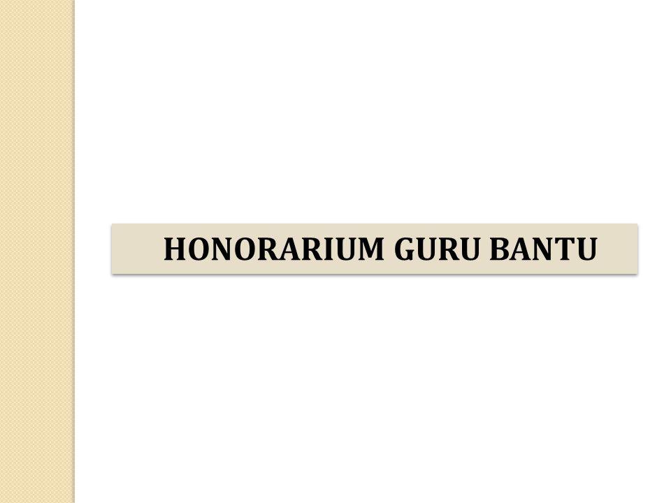 HONORARIUM GURU BANTU