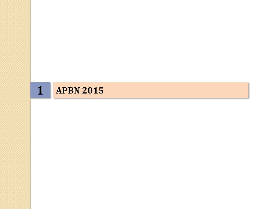 1 1 APBN 2015