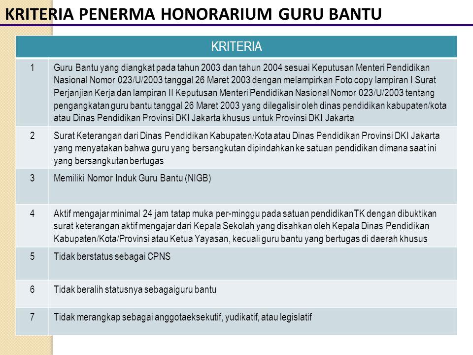 KRITERIA 1Guru Bantu yang diangkat pada tahun 2003 dan tahun 2004 sesuai Keputusan Menteri Pendidikan Nasional Nomor 023/U/2003 tanggal 26 Maret 2003