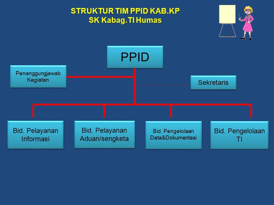 SOP PPID  SOP Pelayanan Informasi  SOP Pelayanan Sengketa Informasi  SOP Aduan  SOP SMS Center  SOP Pengelolaan WEB Site