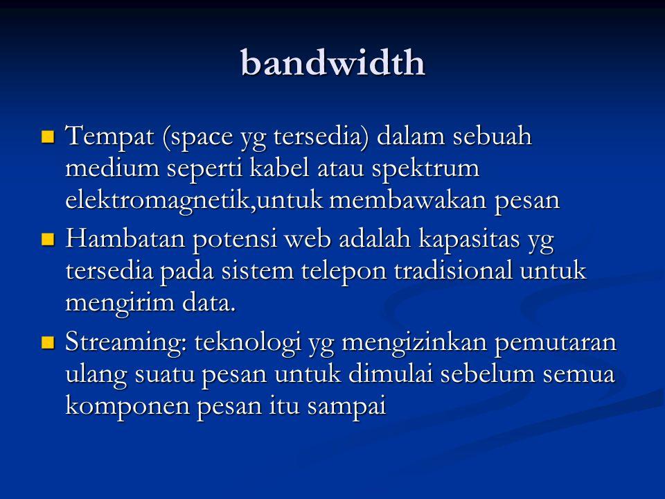 bandwidth Tempat (space yg tersedia) dalam sebuah medium seperti kabel atau spektrum elektromagnetik,untuk membawakan pesan Tempat (space yg tersedia)