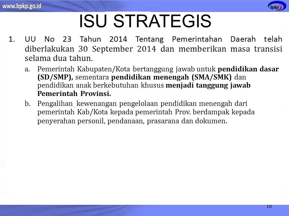 ISU STRATEGIS 1.UU No 23 Tahun 2014 Tentang Pemerintahan Daerah telah diberlakukan 30 September 2014 dan memberikan masa transisi selama dua tahun.