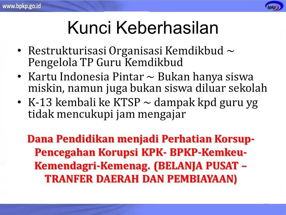 Aturan Dasar Dana Transfer Peraturan Presiden Republik Indonesia Nomor 162 Tahun 2014 tentang Rincian Anggaran Pendapatan Dan Belanja Negara Tahun Anggaran 2015; – Pasal 5 ayat f.