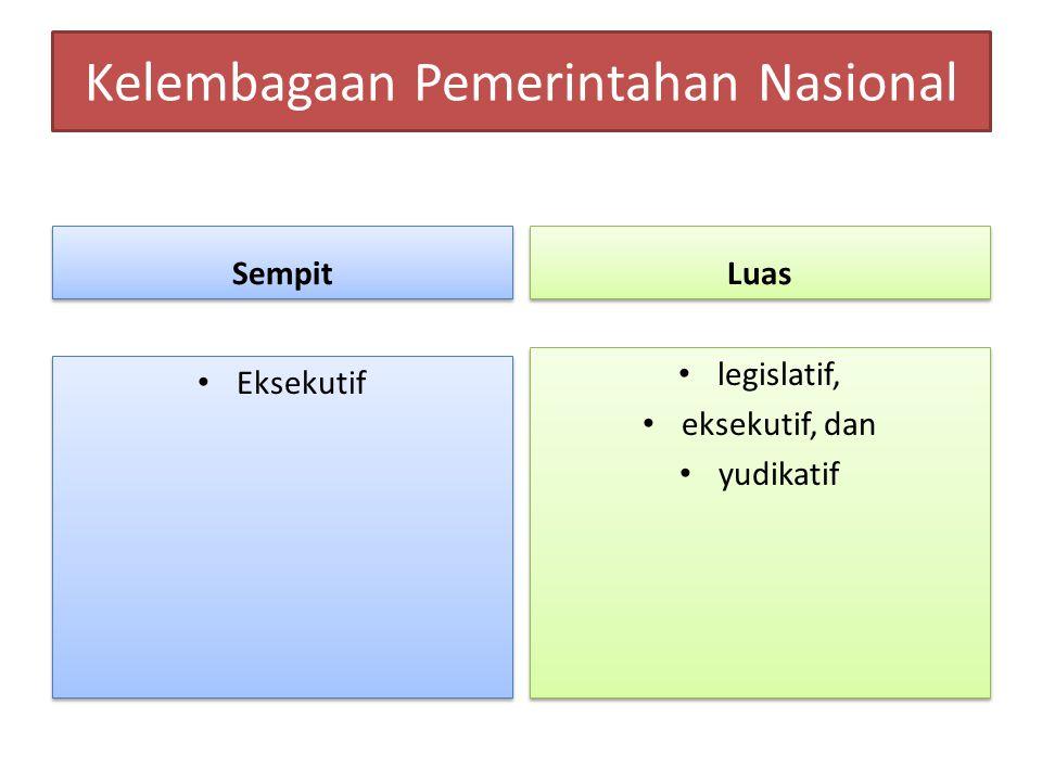 Kelembagaan Pemerintahan Nasional Sempit Eksekutif Luas legislatif, eksekutif, dan yudikatif legislatif, eksekutif, dan yudikatif