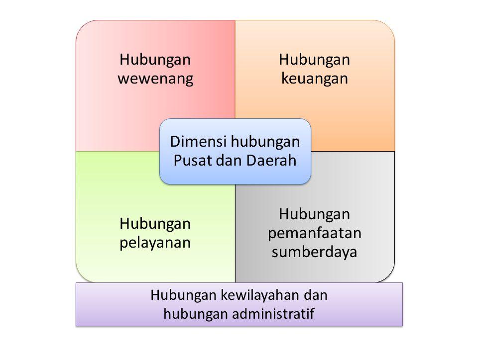 Hubungan kewilayahan dan hubungan administratif Hubungan kewilayahan dan hubungan administratif