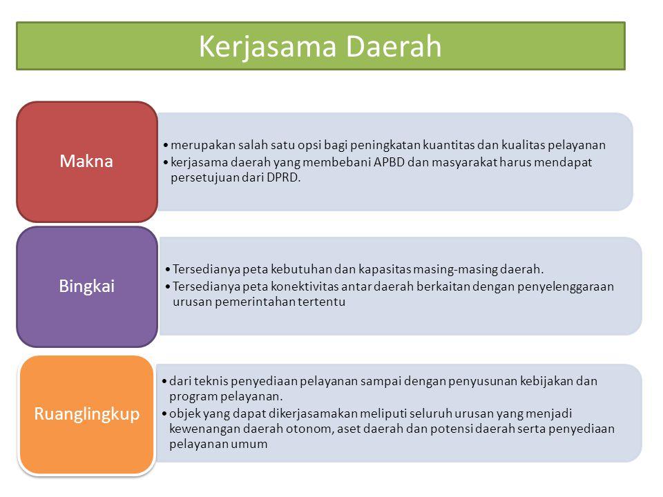 Kerjasama Daerah