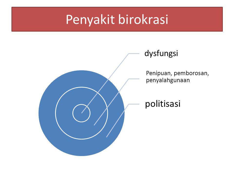 Penyakit birokrasi