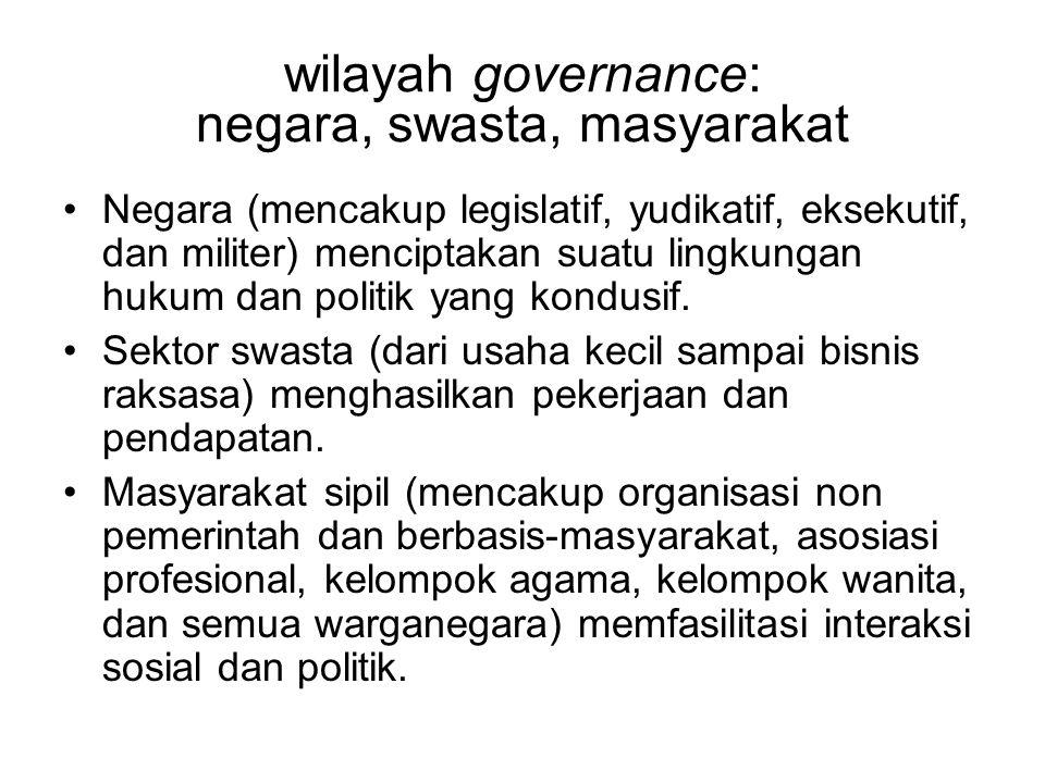 wilayah governance: negara, swasta, masyarakat Negara (mencakup legislatif, yudikatif, eksekutif, dan militer) menciptakan suatu lingkungan hukum dan