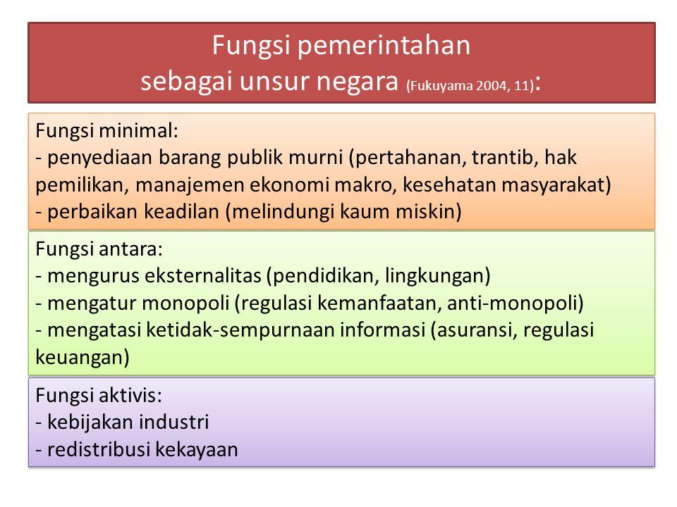Fungsi pemerintahan sebagai unsur negara (Fukuyama 2004, 11) : Fungsi minimal: - penyediaan barang publik murni (pertahanan, trantib, hak pemilikan, m