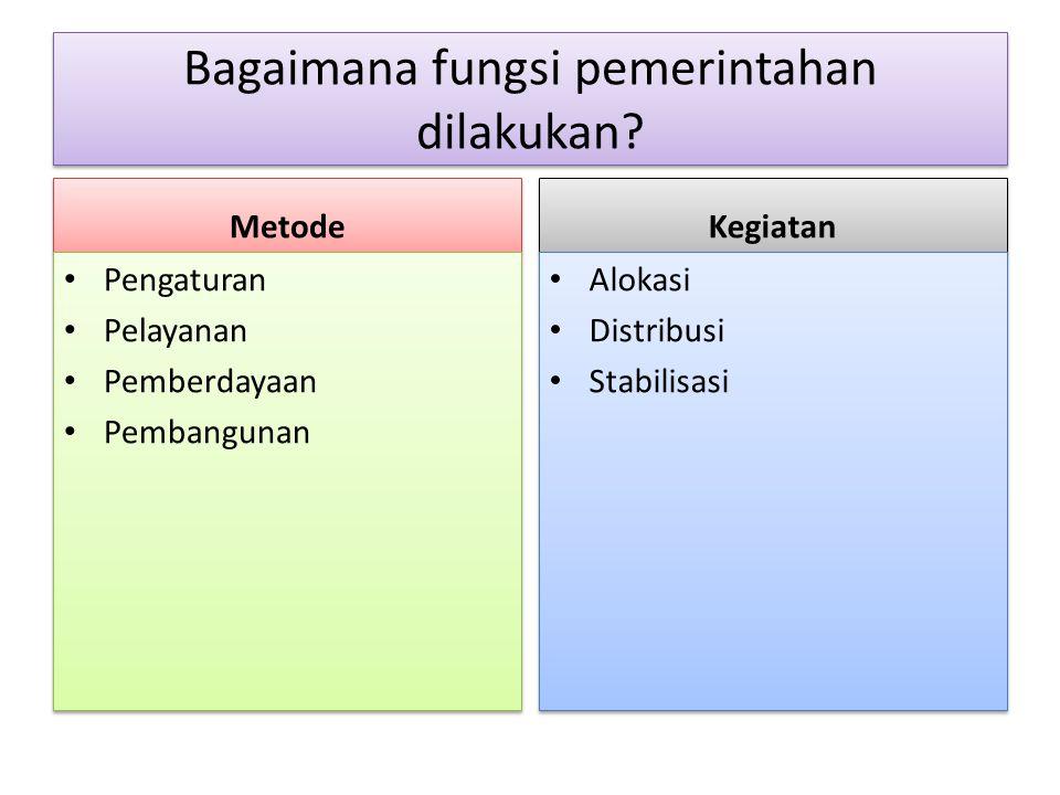 Bagaimana fungsi pemerintahan dilakukan? Metode Pengaturan Pelayanan Pemberdayaan Pembangunan Pengaturan Pelayanan Pemberdayaan Pembangunan Kegiatan A