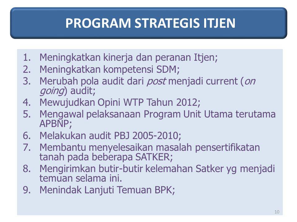 1.Meningkatkan kinerja dan peranan Itjen; 2.Meningkatkan kompetensi SDM; 3.Merubah pola audit dari post menjadi current (on going) audit; 4.Mewujudkan