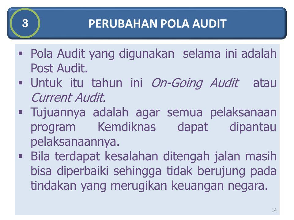 PERUBAHAN POLA AUDIT 3  Pola Audit yang digunakan selama ini adalah Post Audit.  Untuk itu tahun ini On-Going Audit atau Current Audit.  Tujuannya