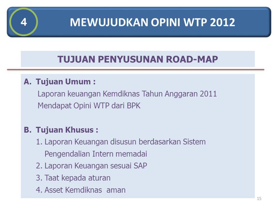 MEWUJUDKAN OPINI WTP 2012 4 TUJUAN PENYUSUNAN ROAD-MAP A. Tujuan Umum : Laporan keuangan Kemdiknas Tahun Anggaran 2011 Mendapat Opini WTP dari BPK B.