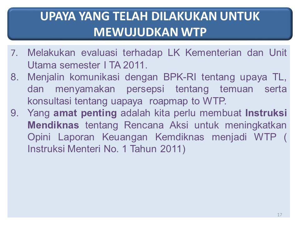 UPAYA YANG TELAH DILAKUKAN UNTUK MEWUJUDKAN WTP 7. Melakukan evaluasi terhadap LK Kementerian dan Unit Utama semester I TA 2011. 8. Menjalin komunikas