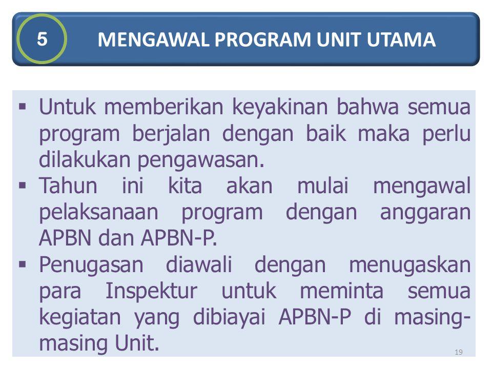 MENGAWAL PROGRAM UNIT UTAMA 5  Untuk memberikan keyakinan bahwa semua program berjalan dengan baik maka perlu dilakukan pengawasan.  Tahun ini kita